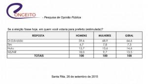 santarita2609-cenarioDREDVALDO