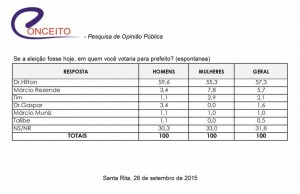 santarita2609-espontanea